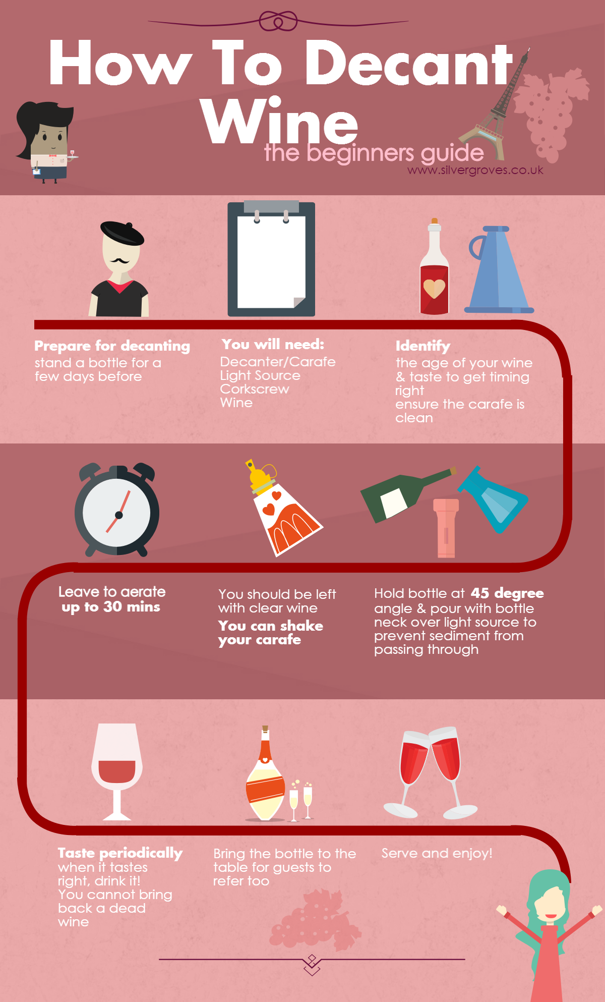 How to Decant wine The Beginners Guide