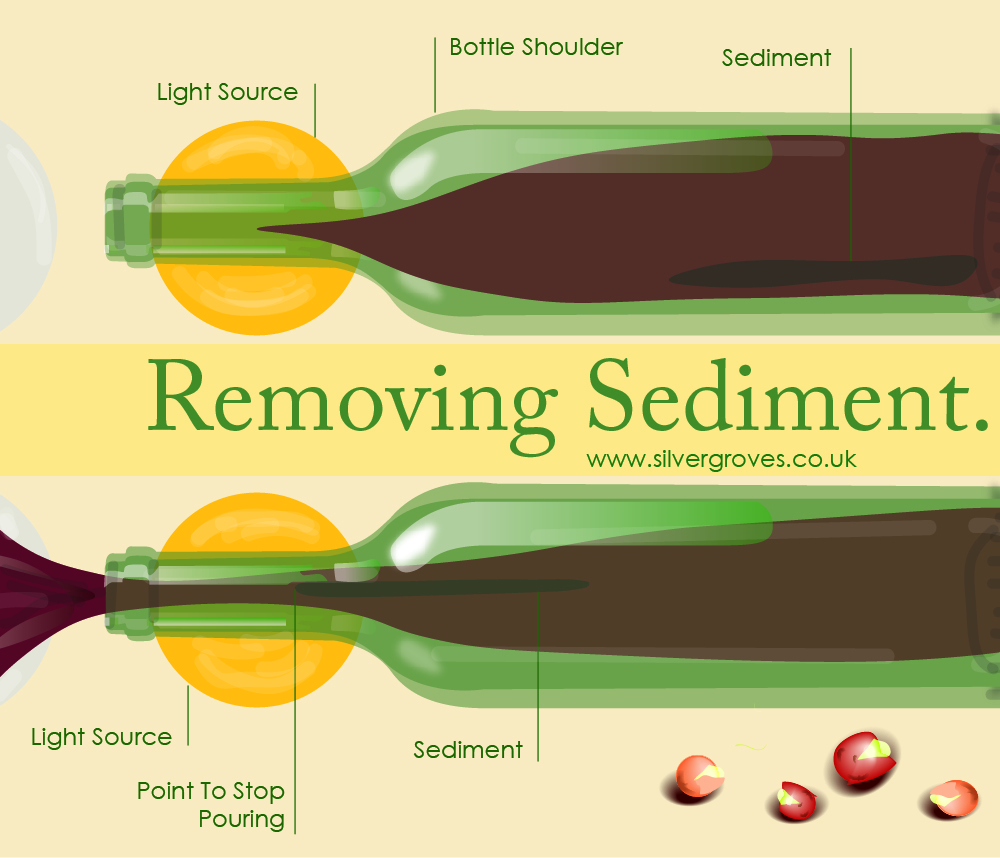 How To Remove Sediment From Wine Using Light