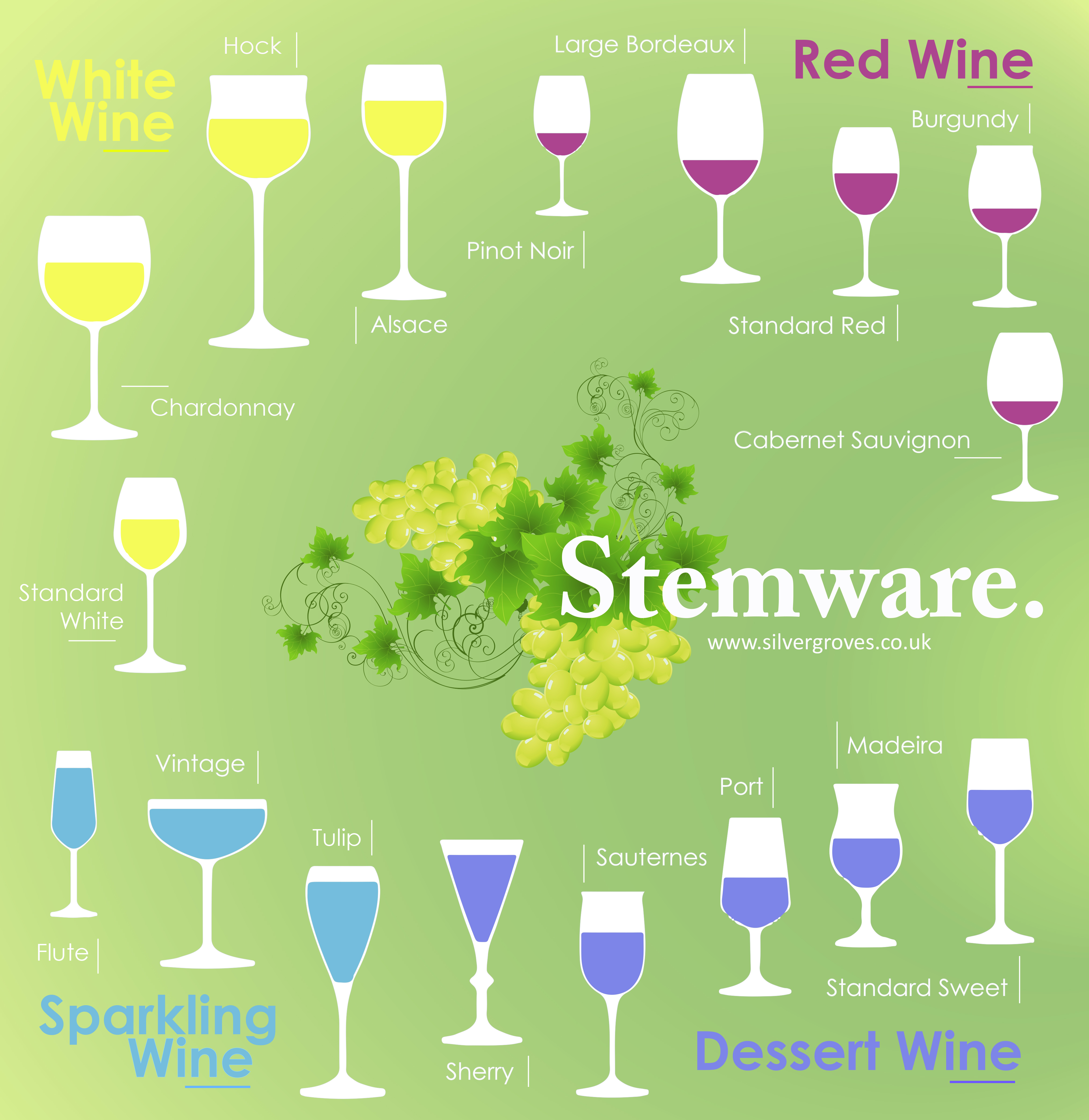 Know Your Wine Stemware